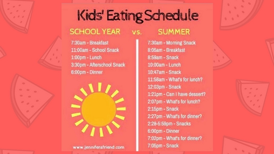4 Tips to Improve Kids' Summer Eating